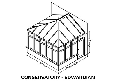A drawing of a conservatory showing which measurements are length, projection and height